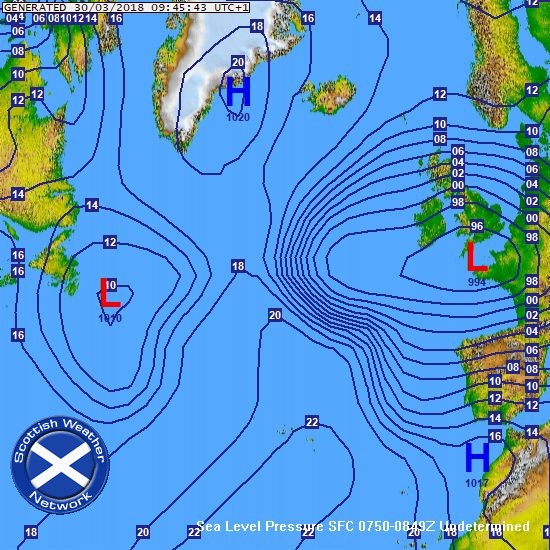 North Atlantic Pressure